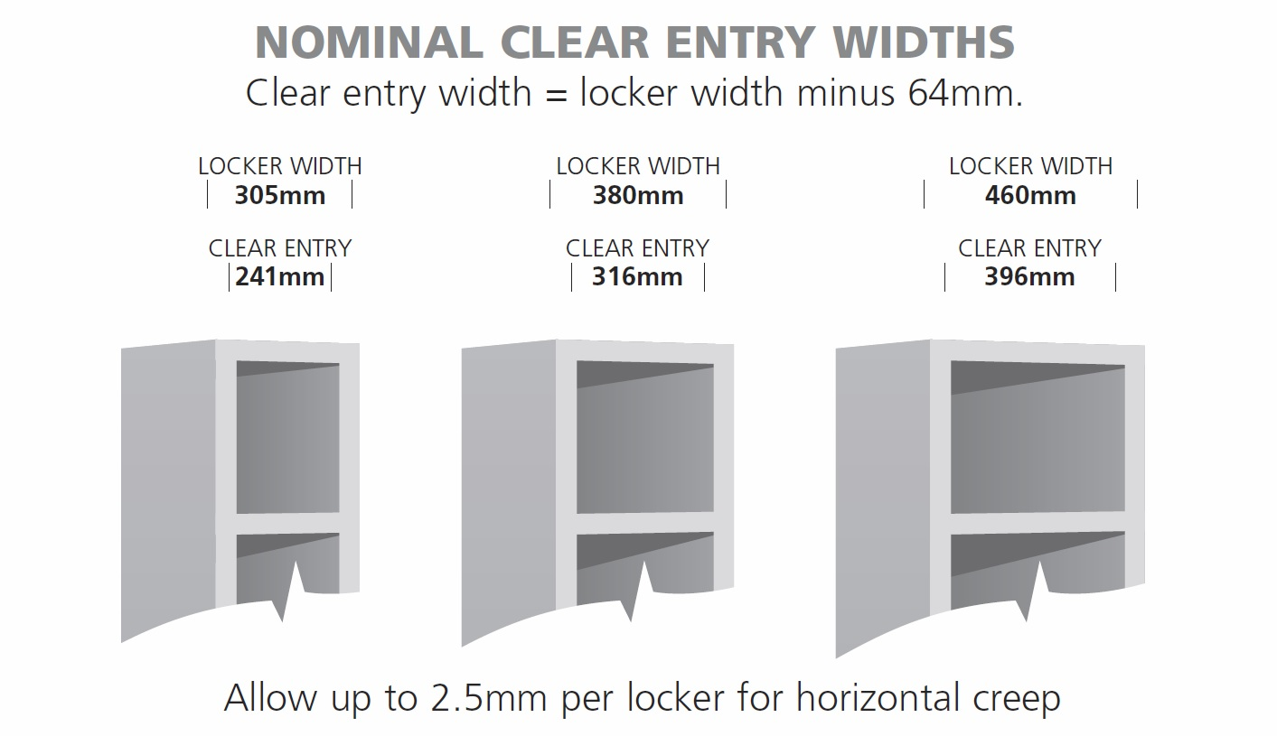 Locker dimensions - nominal entry widths